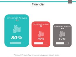 Financial Investment Analysis F685 Ppt Powerpoint Presentation Outline Visual Aids
