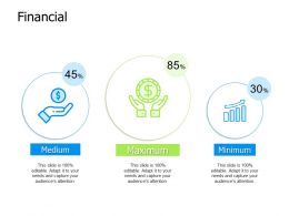 Financial Investment B34 Ppt Powerpoint Presentation File Outline