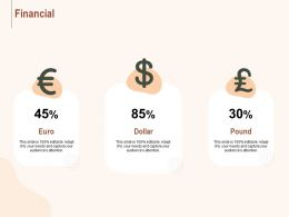 Financial Investment C1170 Ppt Powerpoint Presentation Model Graphics Template