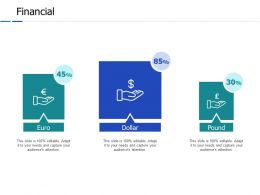 Financial Investment J150 Ppt Powerpoint Presentation File Pictures
