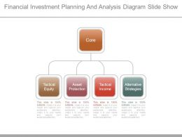Financial Investment Planning And Analysis Diagram Slide Show