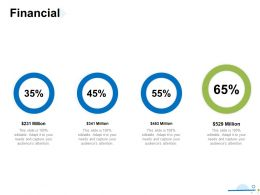 Financial Investment Ppt Powerpoint Presentation Infographic Template Graphics Pictures