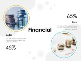 Financial Investment Ppt Powerpoint Presentation Model Ideas
