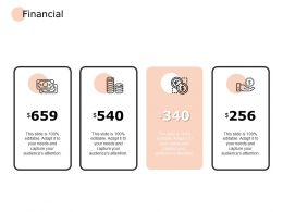 Financial Investment Ppt Powerpoint Presentation Outline Infographic Template