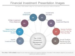 Financial Investment Presentation Images