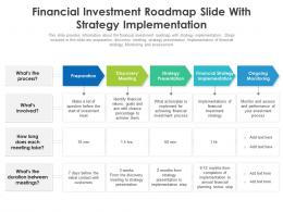 Financial Investment Roadmap Slide With Strategy Implementation