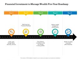 Financial Investment To Manage Wealth Five Year Roadmap