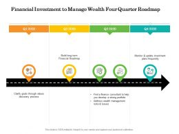 Financial Investment To Manage Wealth Four Quarter Roadmap