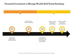 Financial Investment To Manage Wealth Half Yearly Roadmap