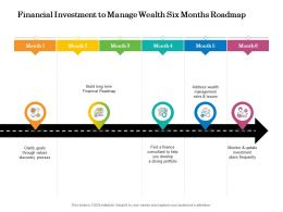 Financial Investment To Manage Wealth Six Months Roadmap