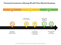 Financial Investment To Manage Wealth Three Months Roadmap