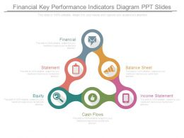 Financial Key Performance Indicators Diagram Ppt Slides