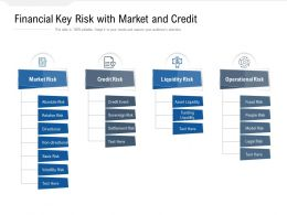 Financial Key Risk With Market And Credit