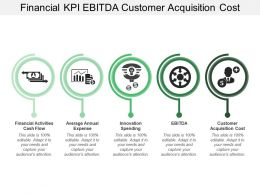 Financial Kpi Ebitda Customer Acquisition Cost