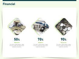 Financial L1832 Ppt Powerpoint Presentation Model Slide Portrait