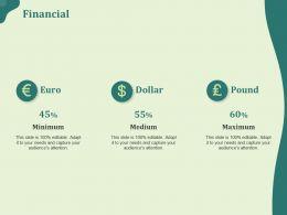 Financial L2001 Ppt Powerpoint Presentation Outline Diagrams