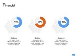 Financial L2085 Ppt Powerpoint Presentation Inspiration Template