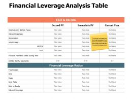 Financial Leverage Analysis Table Interest Coverage Ppt Powerpoint Presentation File Icon