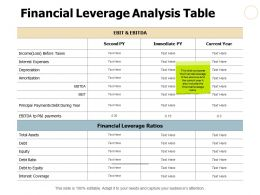 Financial Leverage Analysis Table Ppt Powerpoint Presentation File Show