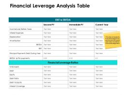 Financial Leverage Analysis Table Ppt Powerpoint Presentation Outline