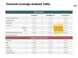 Financial Leverage Analysis Table Ppt Powerpoint Presentation Show