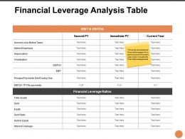 Financial Leverage Analysis Table Ppt Powerpoint Visual Aids
