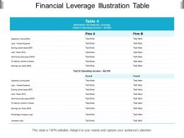 Financial Leverage Illustration Table