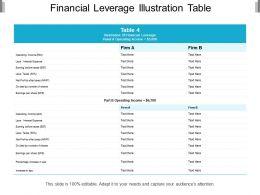 Financial Leverage Illustration Table