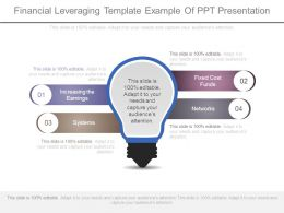 Financial Leveraging Template Example Of Ppt Presentation