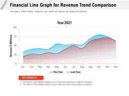 Financial Line Graph For Revenue Trend Comparison