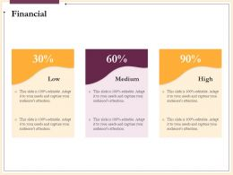 Financial Low Medium High N229 Powerpoint Presentation Demonstration