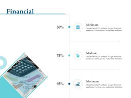 Financial M3258 Ppt Powerpoint Presentation Model