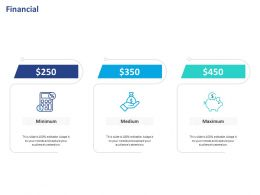 Financial M33 Ppt Powerpoint Presentation Infographics Introduction