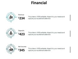 Financial Management Analysis C711 Ppt Powerpoint Presentation Styles Templates