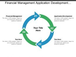 Financial Management Application Development Credit Risk Management Franchise Management Cpb