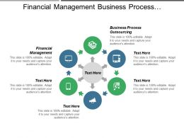 Financial Management Business Process Outsourcing Business Continuity Management Cpb