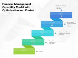 Financial Management Capability Model With Optimization And Control