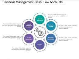 Financial Management Cash Flow Accounts Payable Salaries Analysis