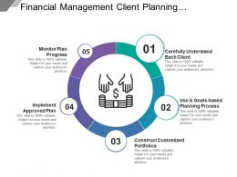 Financial Management Client Planning Portfolios Implement Progress