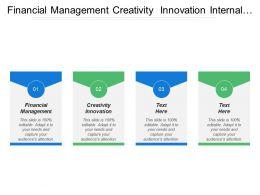 Financial Management Creativity Innovation Internal Awareness Political Savvy