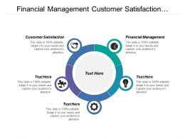 Financial Management Customer Satisfaction Appraisal Management Investment Banking Structure Cpb