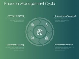 Financial Management Cycle Circular Process Ppt Powerpoint Presentation Layouts Template