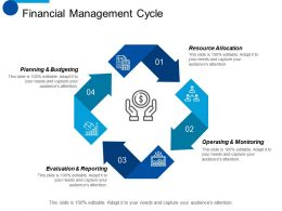 Financial Management Cycle Resource Allocation Ppt Summary Smartart