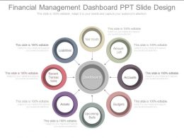 Financial Management Dashboard Ppt Slide Design