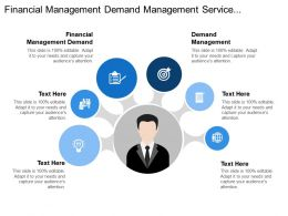 Financial Management Demand Management Service Operation Event Management