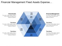 Financial Management Fixed Assets Expense Management Project Accounting