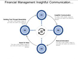 Financial Management Insightful Communication Relevant Information