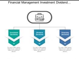 Financial Management Investment Dividend Decisions Boxes
