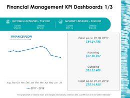 Financial Management Kpi Dashboards 1 3 Ppt Inspiration Structure