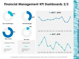 Financial Management Kpi Dashboards 2 3 Ppt Inspiration Vector